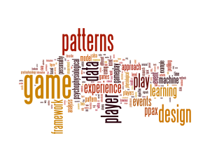 The word cloud of the article's frequently used words.