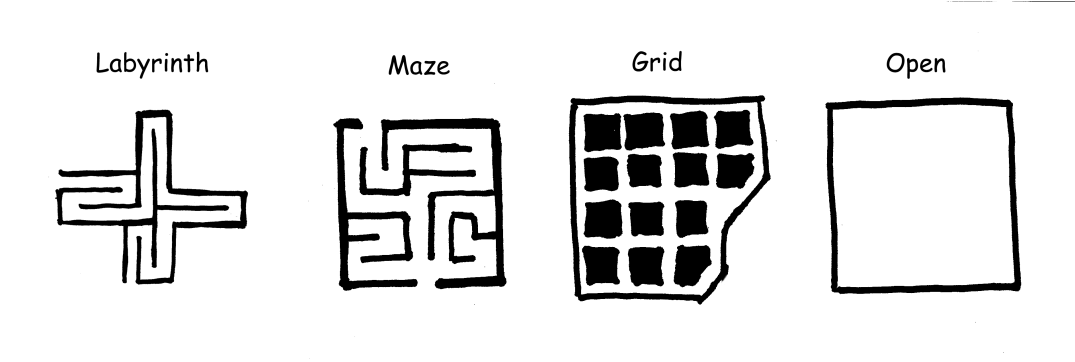 labyrinth-maze-grid-open